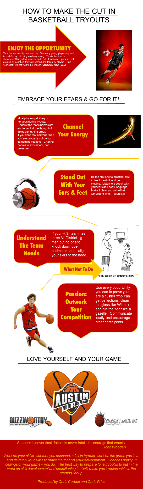 Austin Basketball Tryouts Infographic