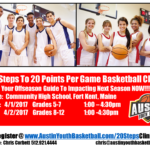 20 Steps To 20 Points Per Game Clinic – Your Offseason Guide To Impacting Next Season NOW!!!